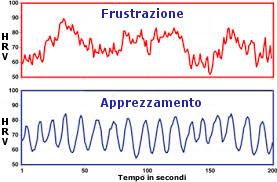 Confronto_frustrazione_apprezzamento_grande