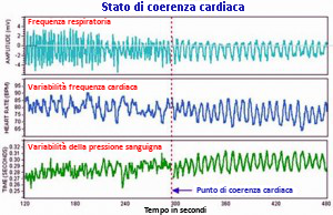 Stato_di_coerenza_cardiaca_grande