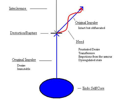 diagrammaI
